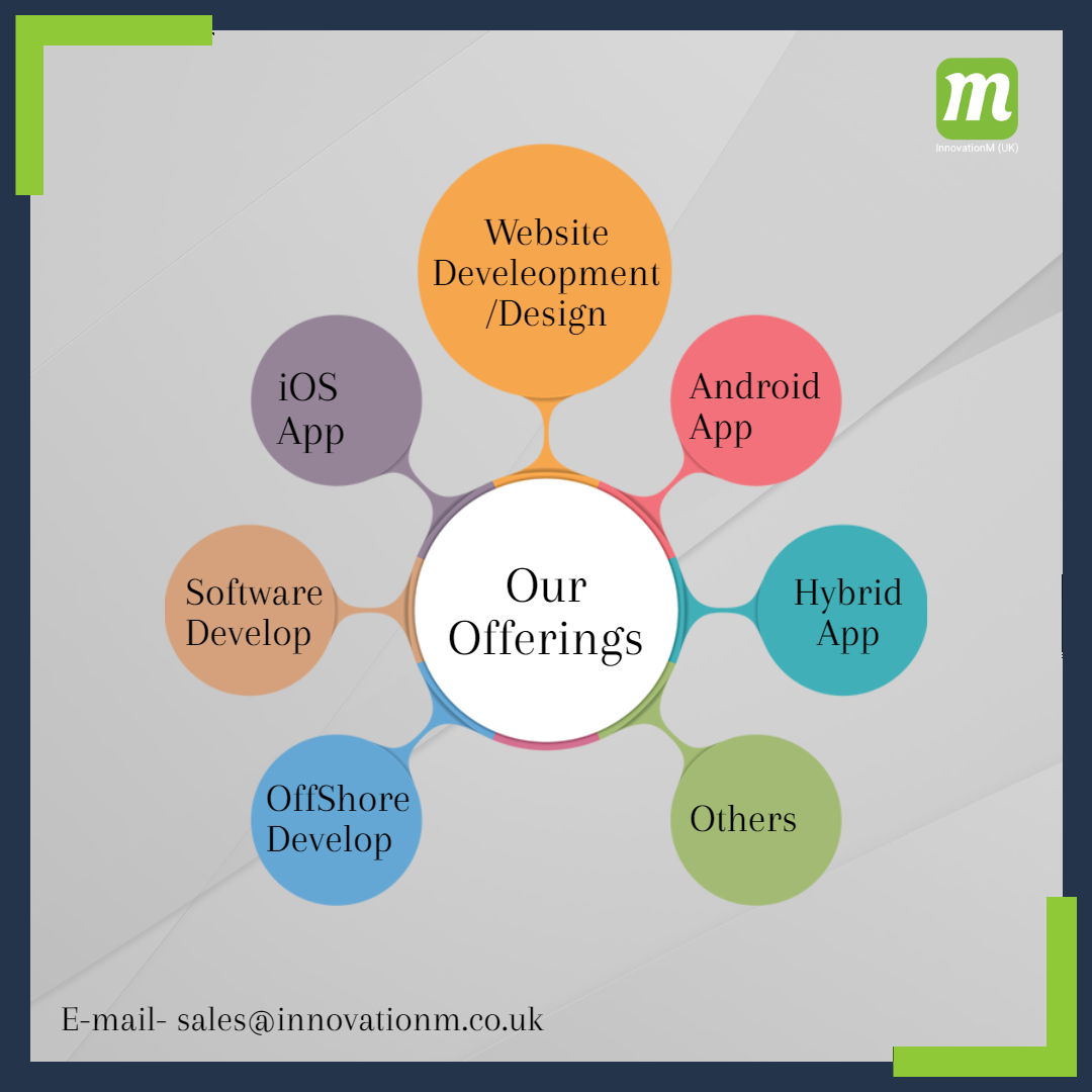 Finest Website & Mobile App Development at Your Service!