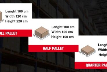 Same Day Delivery| Same Day Courier| Uk pallet Commercial deliveries