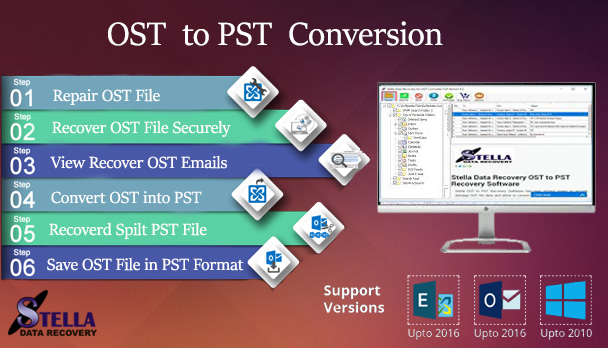 Convert ost file to pst software
